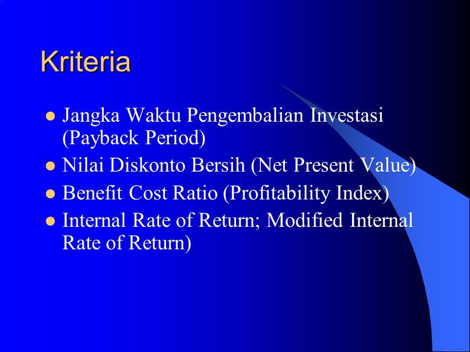 Kriteria Jangka Waktu Pengembalian Investasi (Payback Period)
