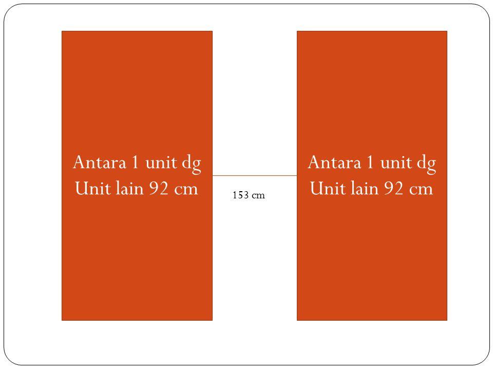 Antara 1 unit dg Unit lain 92 cm Antara 1 unit dg Unit lain 92 cm
