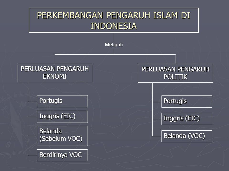 PERKEMBANGAN PENGARUH ISLAM DI INDONESIA