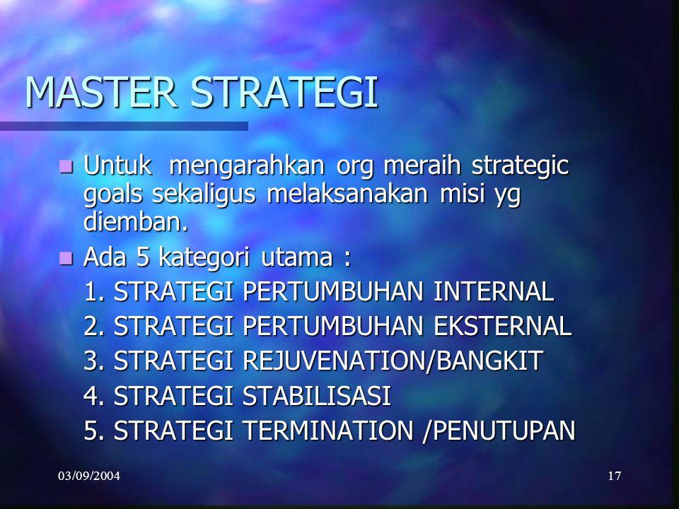MASTER STRATEGI Untuk mengarahkan org meraih strategic goals sekaligus melaksanakan misi yg diemban.