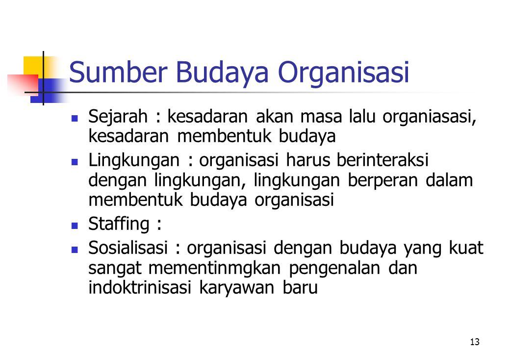 Sumber Budaya Organisasi