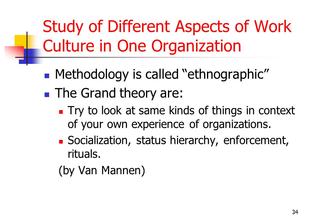Study of Different Aspects of Work Culture in One Organization