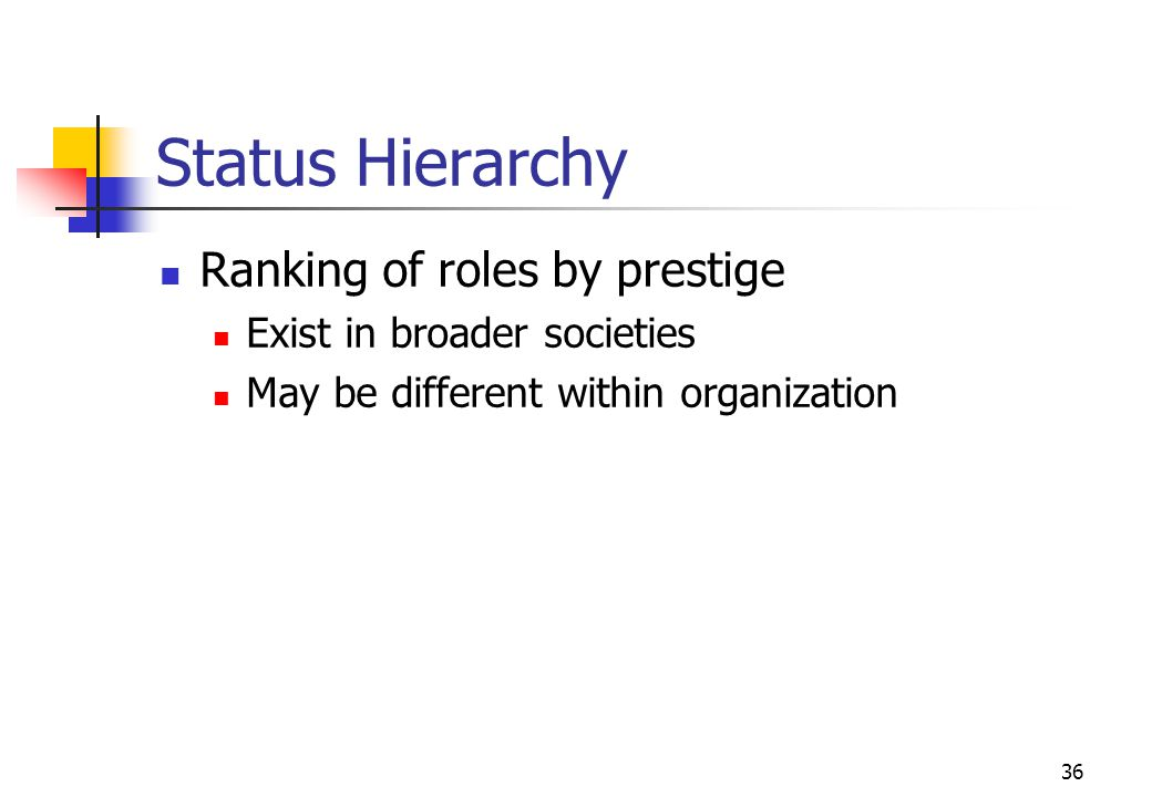 Status Hierarchy Ranking of roles by prestige