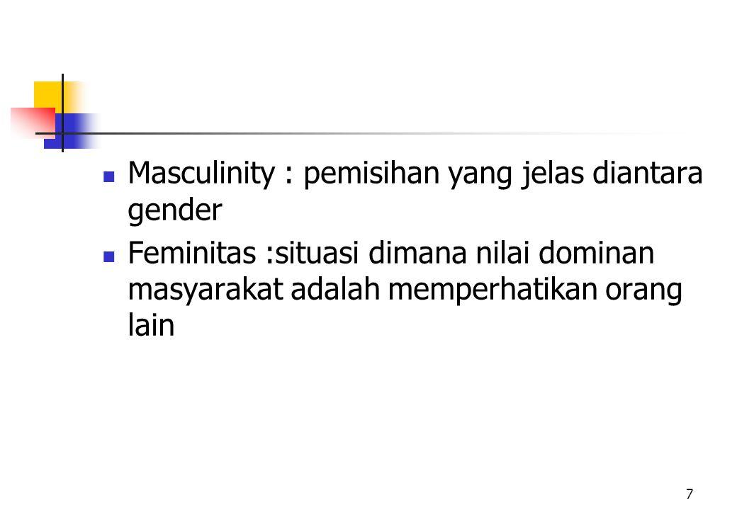 Masculinity : pemisihan yang jelas diantara gender