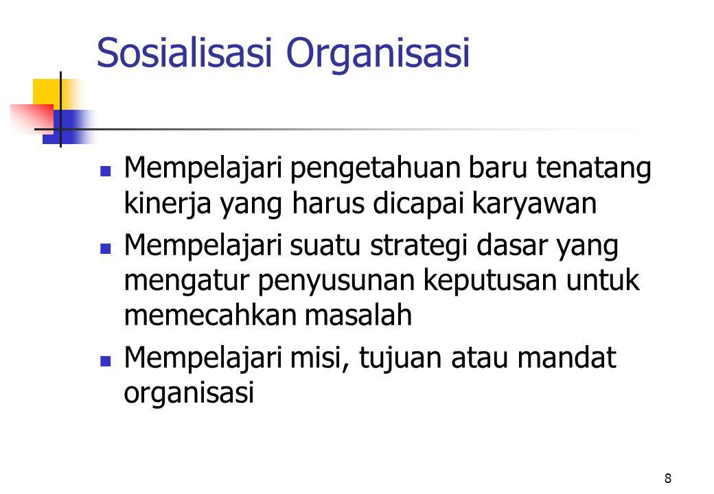 Sosialisasi Organisasi