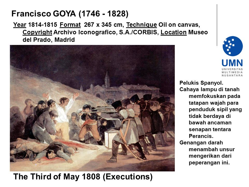 The Third of May 1808 (Executions)