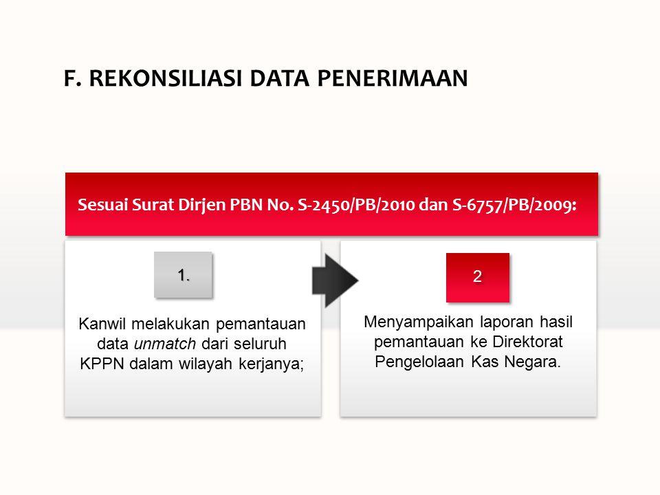 Sesuai Surat Dirjen PBN No. S-2450/PB/2010 dan S-6757/PB/2009: