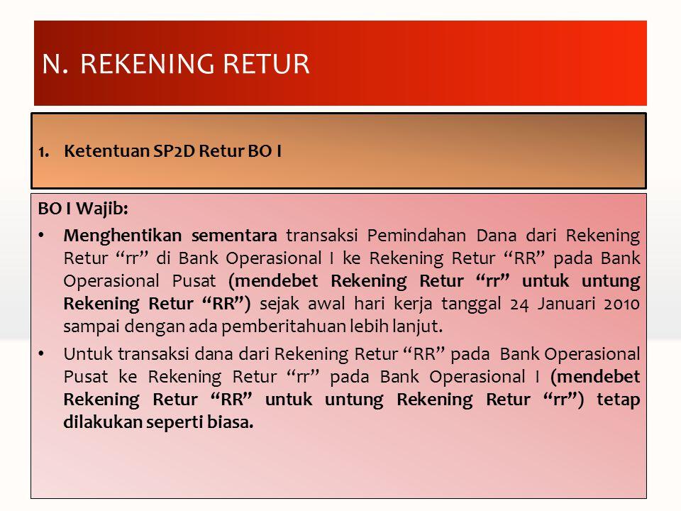 REKENING RETUR Ketentuan SP2D Retur BO I BO I Wajib: