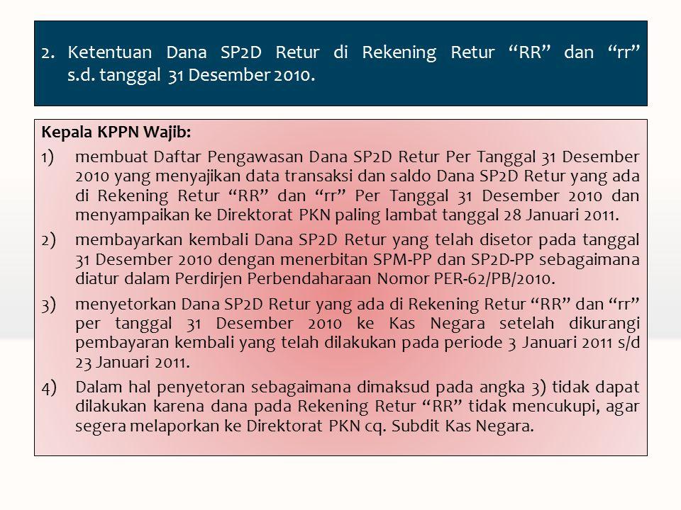 Ketentuan Dana SP2D Retur di Rekening Retur RR dan rr s. d