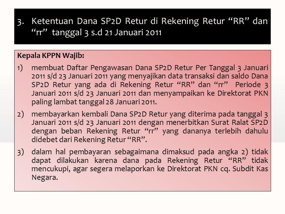 Ketentuan Dana SP2D Retur di Rekening Retur RR dan rr tanggal 3 s