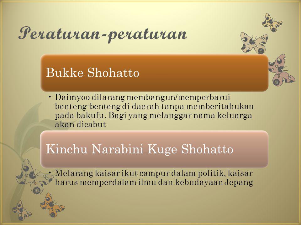 Peraturan-peraturan Kinchu Narabini Kuge Shohatto Bukke Shohatto