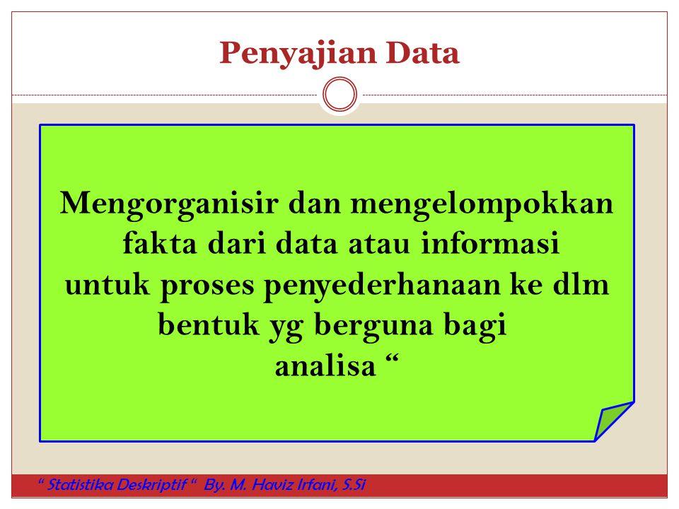 Mengorganisir dan mengelompokkan fakta dari data atau informasi