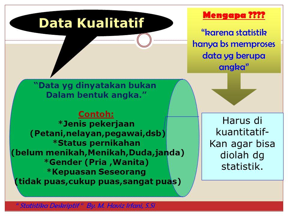 Data Kualitatif Mengapa