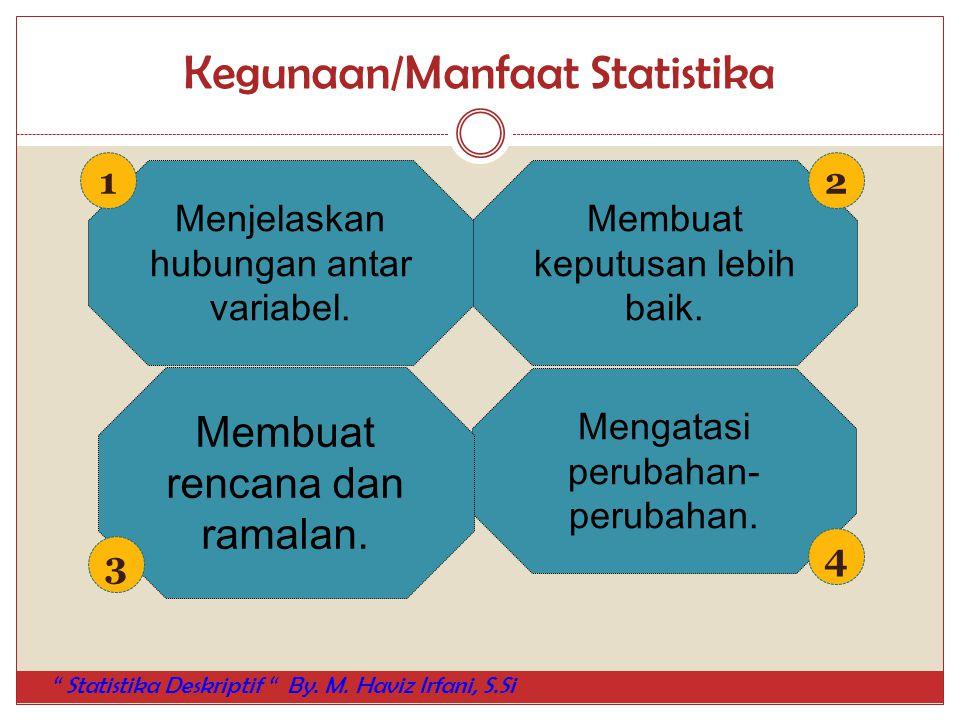 Kegunaan/Manfaat Statistika