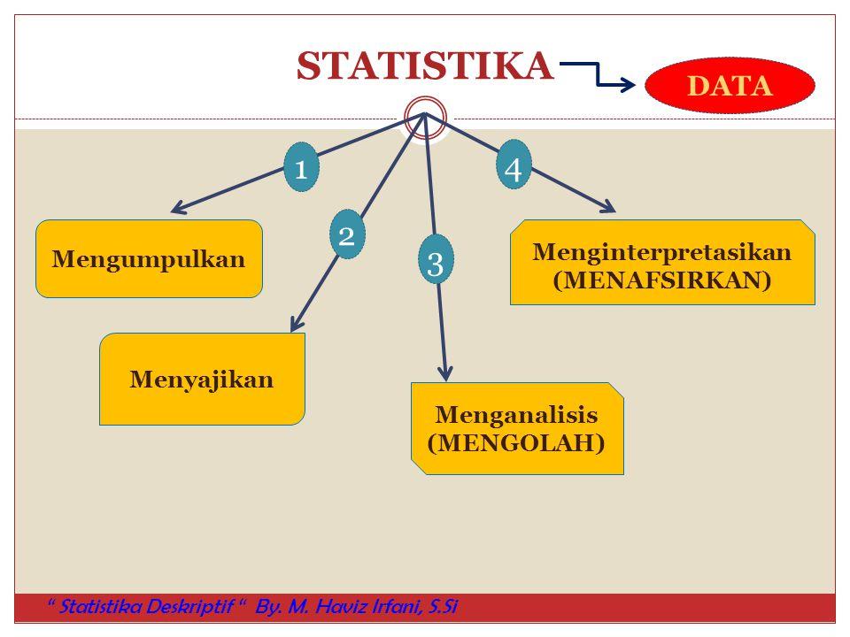 STATISTIKA 1 4 2 3 DATA Menginterpretasikan Mengumpulkan (MENAFSIRKAN)