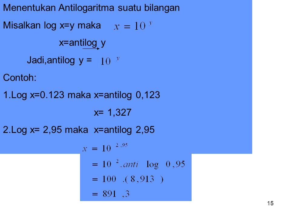 Menentukan Antilogaritma suatu bilangan
