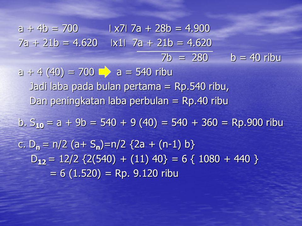 a + 4b = 700 ǀ x7ǀ 7a + 28b = 4.900 7a + 21b = 4.620 ǀx1ǀ 7a + 21b = 4.620 7b = 280 b = 40 ribu a + 4 (40) = 700 a = 540 ribu Jadi laba pada bulan pertama = Rp.540 ribu, Dan peningkatan laba perbulan = Rp.40 ribu b.