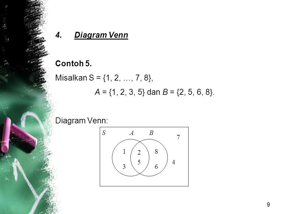 Diagram Venn Contoh 5. Misalkan S = {1, 2, …, 7, 8},