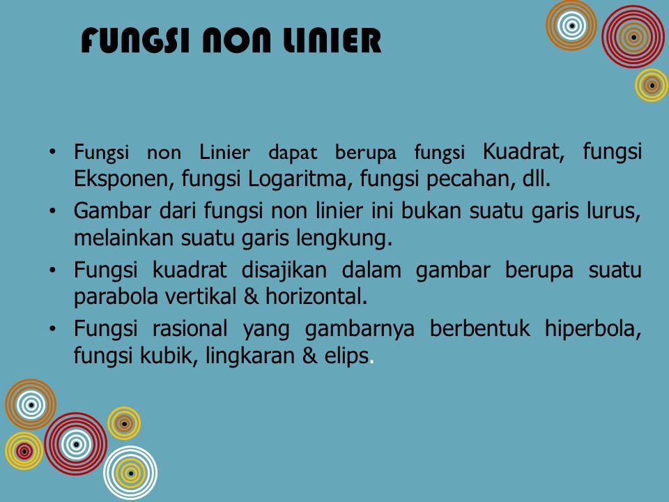 FUNGSI NON LINIER Fungsi non Linier dapat berupa fungsi Kuadrat, fungsi Eksponen, fungsi Logaritma, fungsi pecahan, dll.
