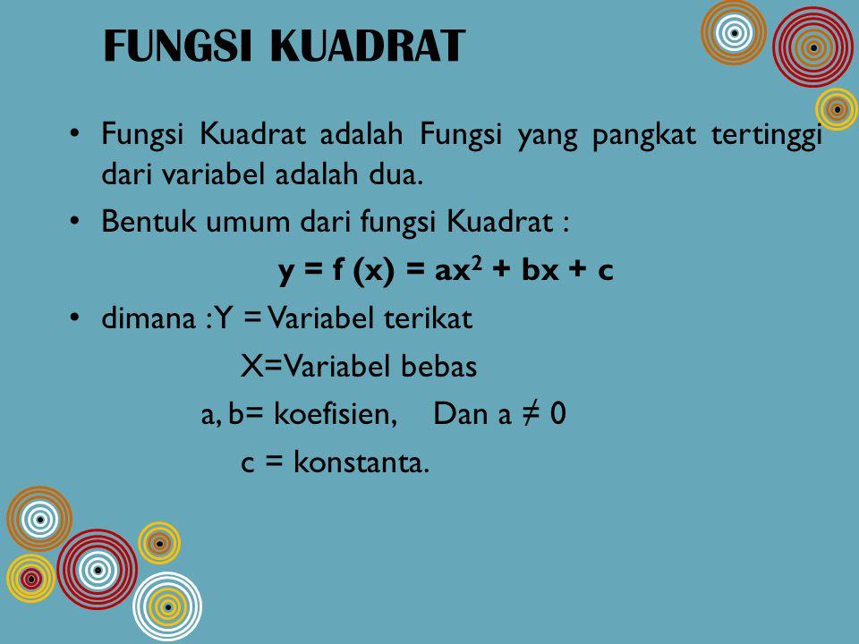 FUNGSI KUADRAT Fungsi Kuadrat adalah Fungsi yang pangkat tertinggi dari variabel adalah dua. Bentuk umum dari fungsi Kuadrat :