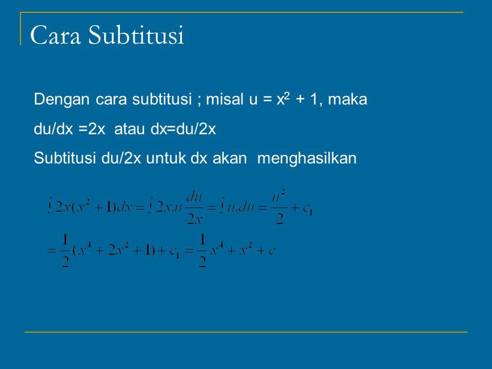 Cara Subtitusi Dengan cara subtitusi ; misal u = x2 + 1, maka