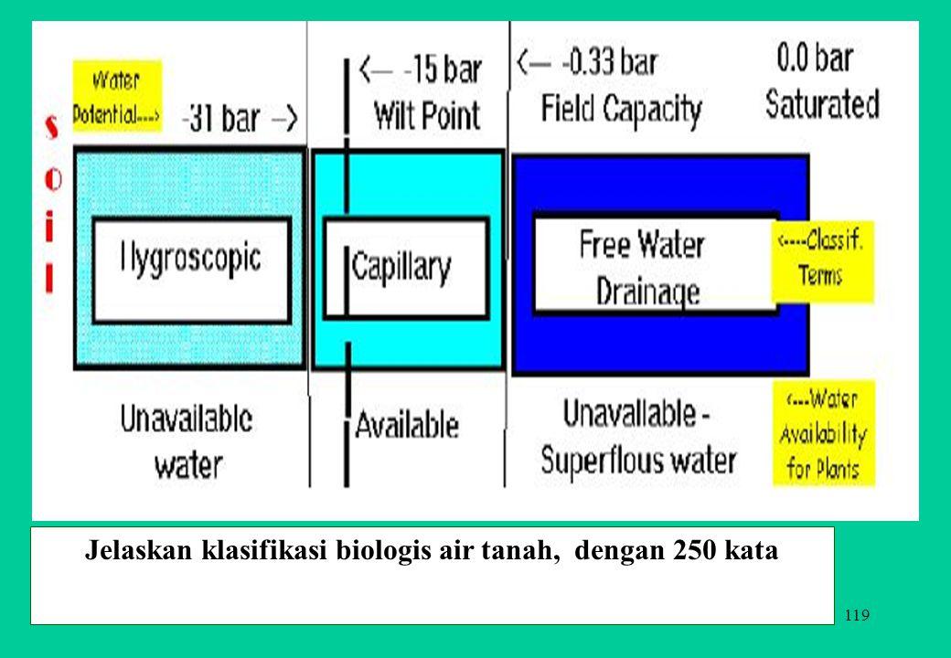 Jelaskan klasifikasi biologis air tanah, dengan 250 kata