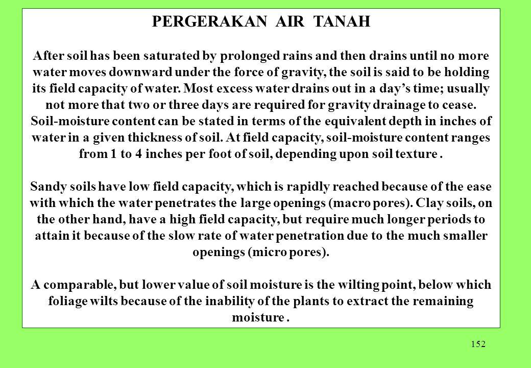 PERGERAKAN AIR TANAH