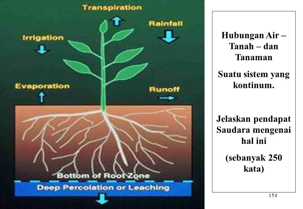 Hubungan Air – Tanah – dan Tanaman