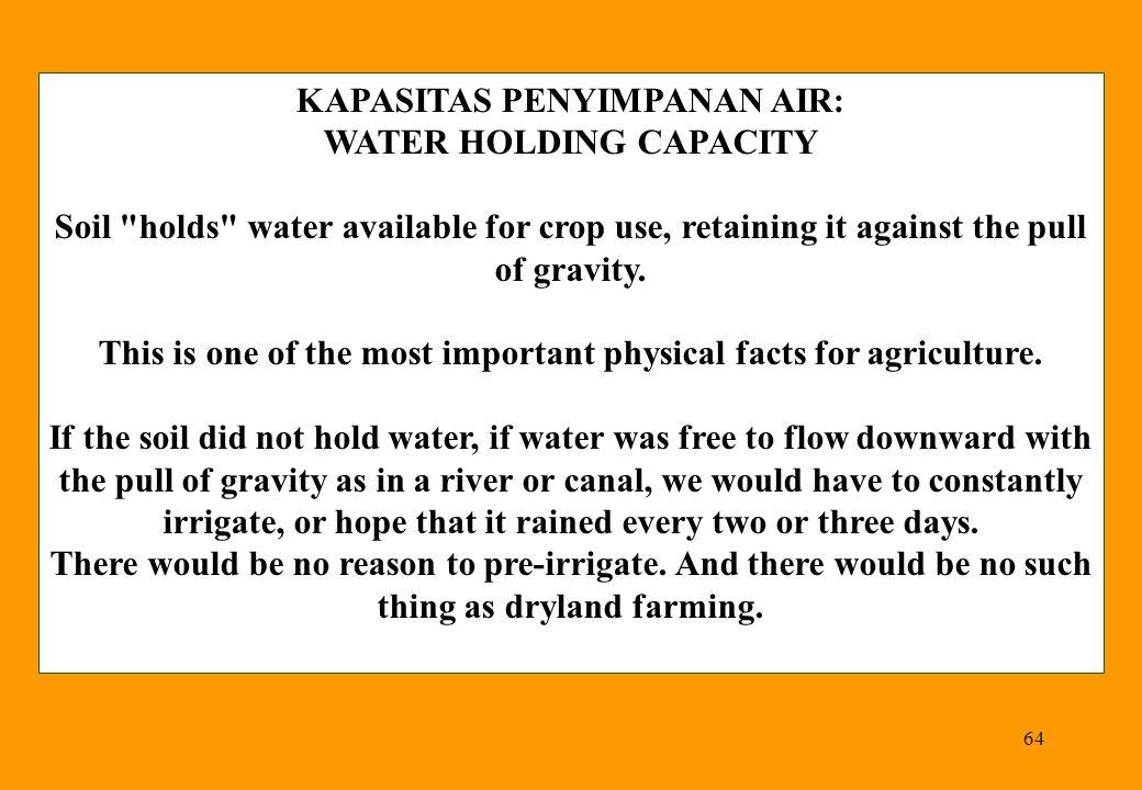 KAPASITAS PENYIMPANAN AIR: WATER HOLDING CAPACITY