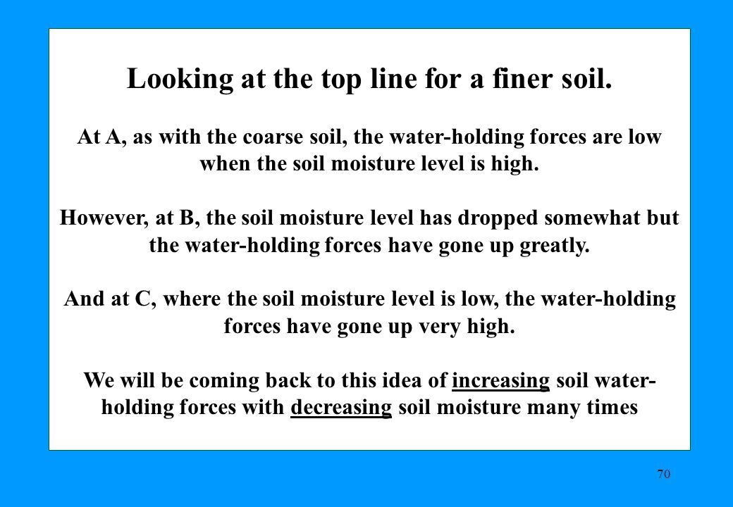 Looking at the top line for a finer soil.