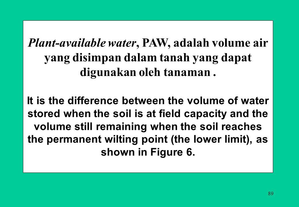Plant-available water, PAW, adalah volume air yang disimpan dalam tanah yang dapat digunakan oleh tanaman .