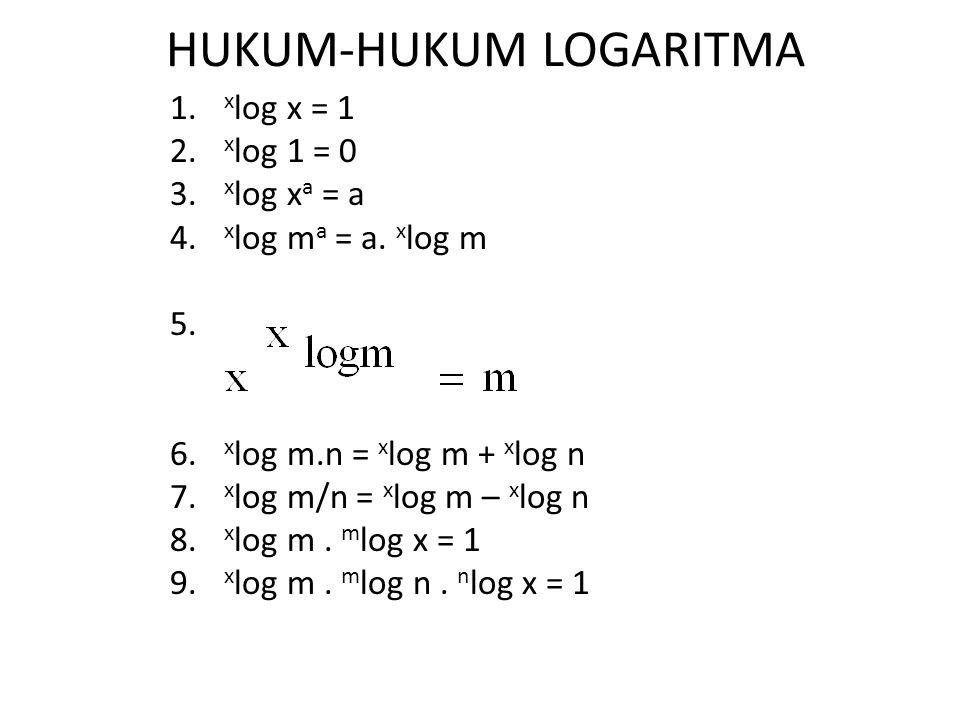 HUKUM-HUKUM LOGARITMA