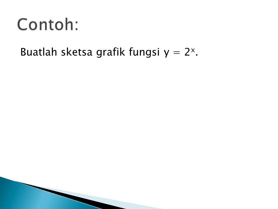 Contoh: Buatlah sketsa grafik fungsi y = 2x.