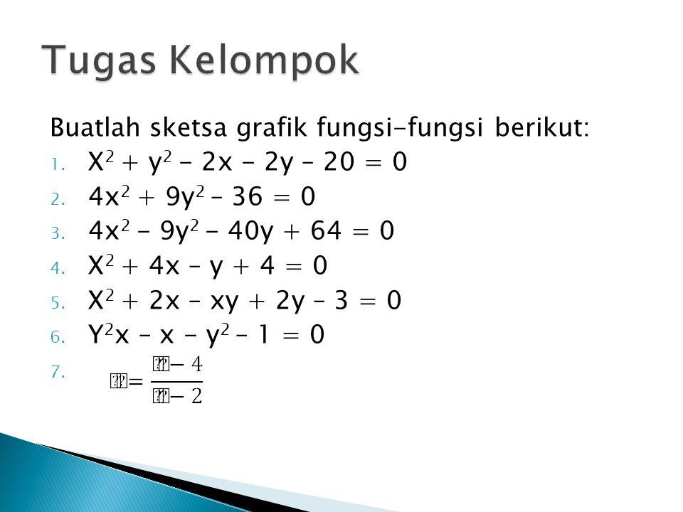 Tugas Kelompok Buatlah sketsa grafik fungsi-fungsi berikut: