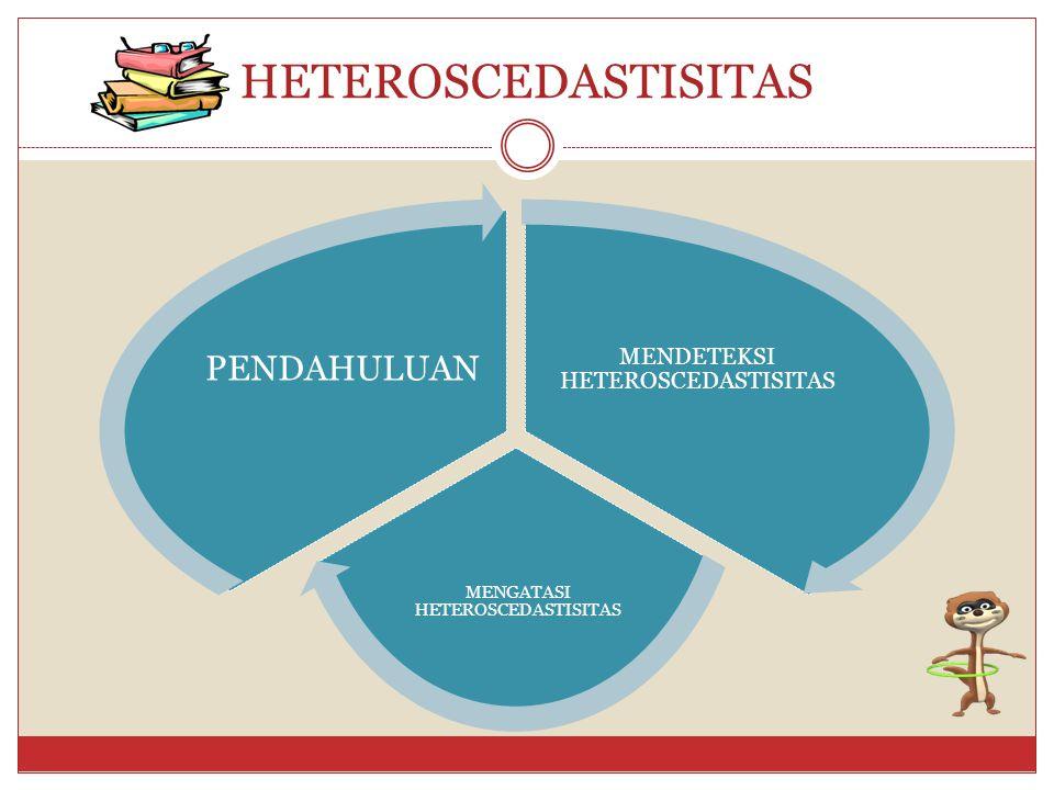 HETEROSCEDASTISITAS PENDAHULUAN MENDETEKSI HETEROSCEDASTISITAS
