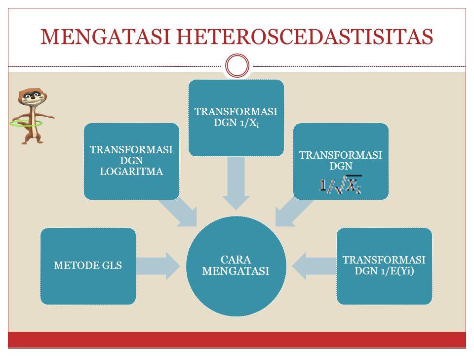 MENGATASI HETEROSCEDASTISITAS