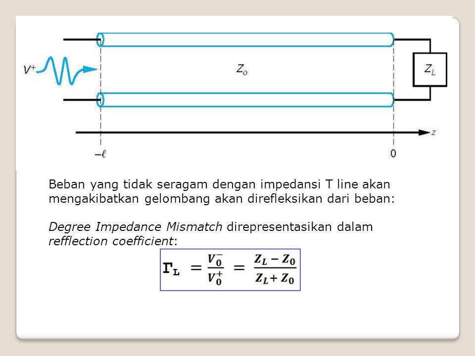 Beban yang tidak seragam dengan impedansi T line akan mengakibatkan gelombang akan direfleksikan dari beban: