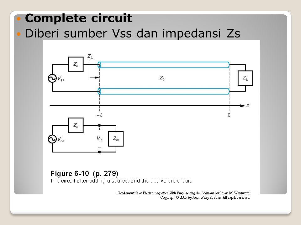 Complete circuit Diberi sumber Vss dan impedansi Zs