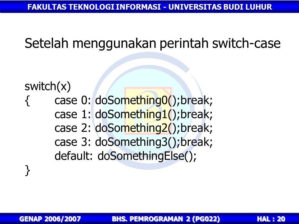 Setelah menggunakan perintah switch-case