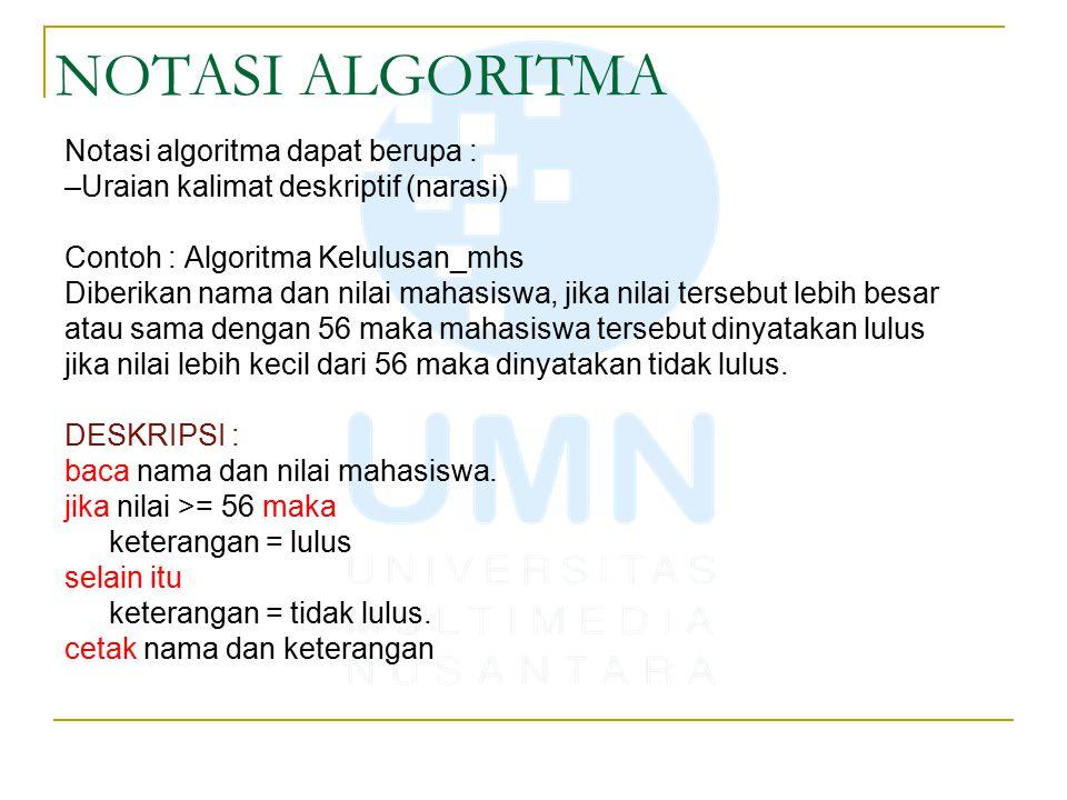 NOTASI ALGORITMA Notasi algoritma dapat berupa :
