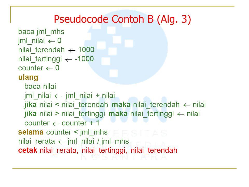 Pseudocode Contoh B (Alg. 3)
