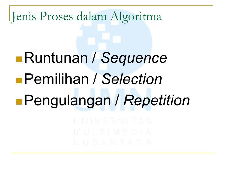 Jenis Proses dalam Algoritma