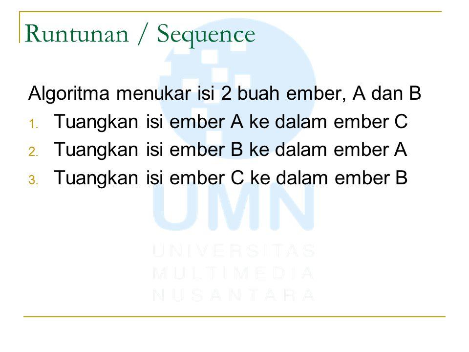Runtunan / Sequence Algoritma menukar isi 2 buah ember, A dan B