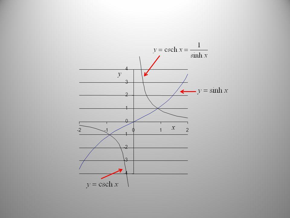 x y -4 -3 -2 -1 1 2 3 4