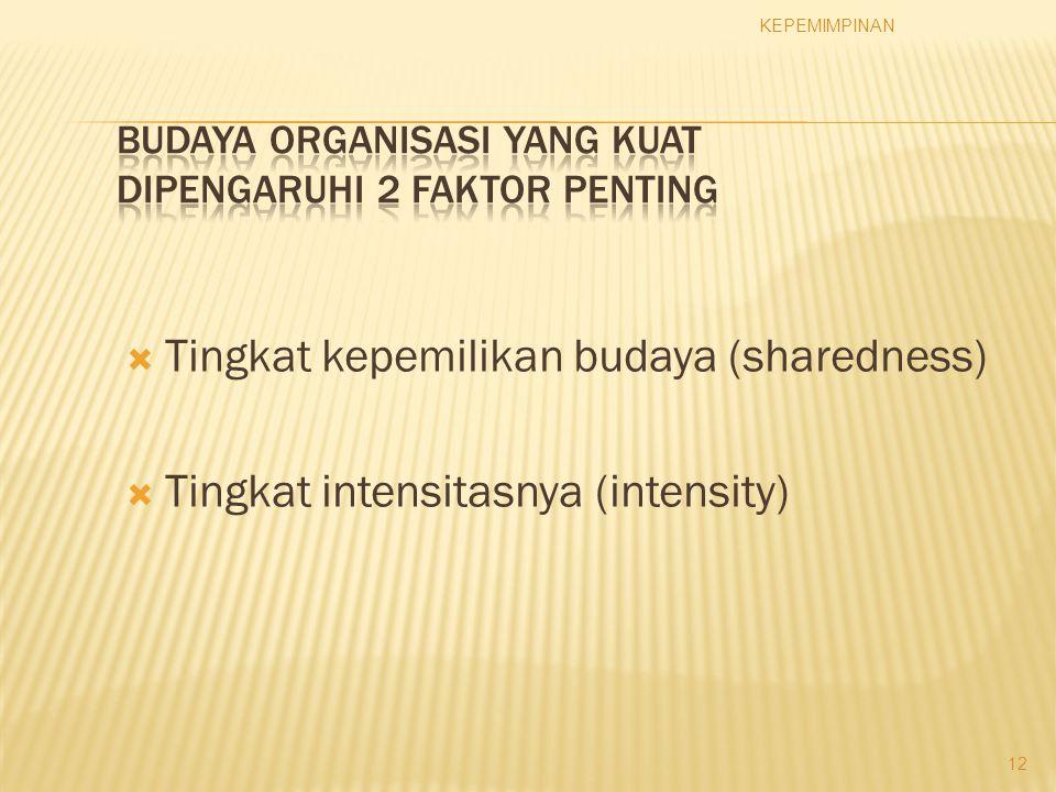 BUDAYA ORGANISASI YANG KUAT DIPENGARUHI 2 FAKTOR PENTING