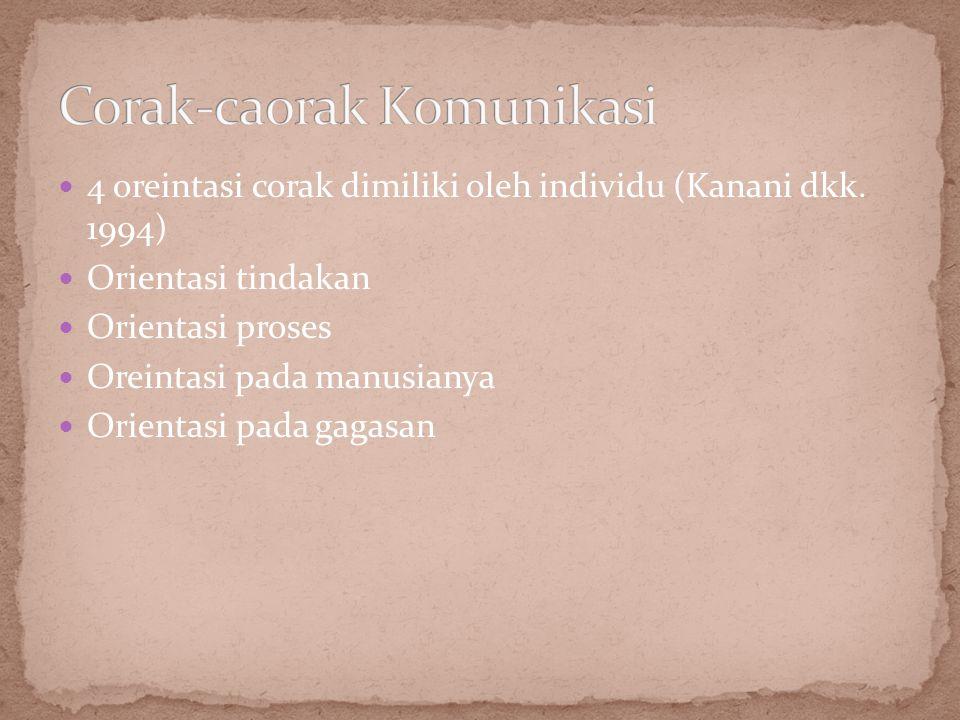 Corak-caorak Komunikasi