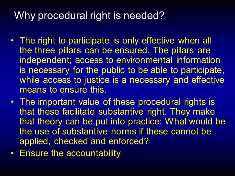 Why procedural right is needed