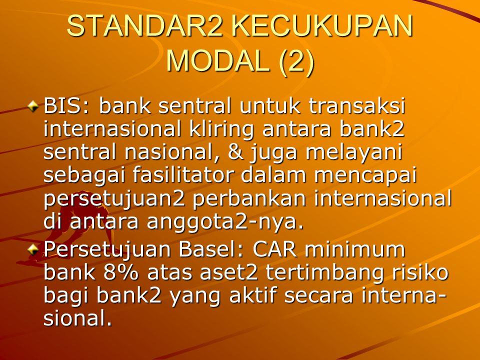STANDAR2 KECUKUPAN MODAL (2)