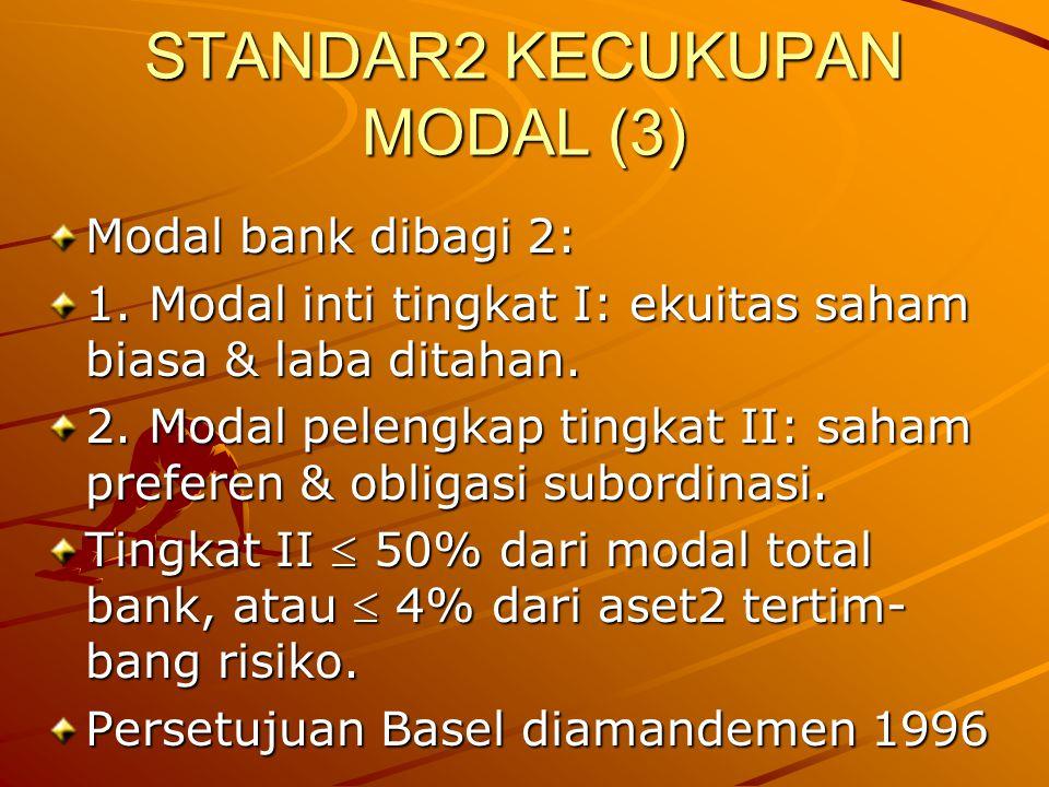 STANDAR2 KECUKUPAN MODAL (3)