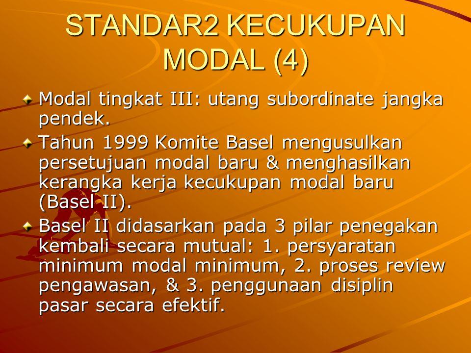 STANDAR2 KECUKUPAN MODAL (4)